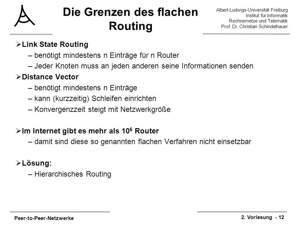 Peer-to-Peer-Netzwerke 2. Vorlesung - 12 Albert-Ludwigs-Universität Freiburg Institut für Informatik Rechnernetze und Telematik Prof. Dr. Christian Sc