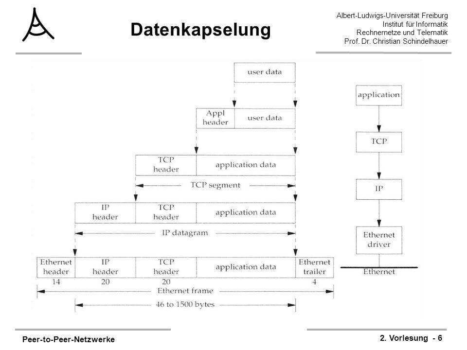 Peer-to-Peer-Netzwerke 2. Vorlesung - 6 Albert-Ludwigs-Universität Freiburg Institut für Informatik Rechnernetze und Telematik Prof. Dr. Christian Sch