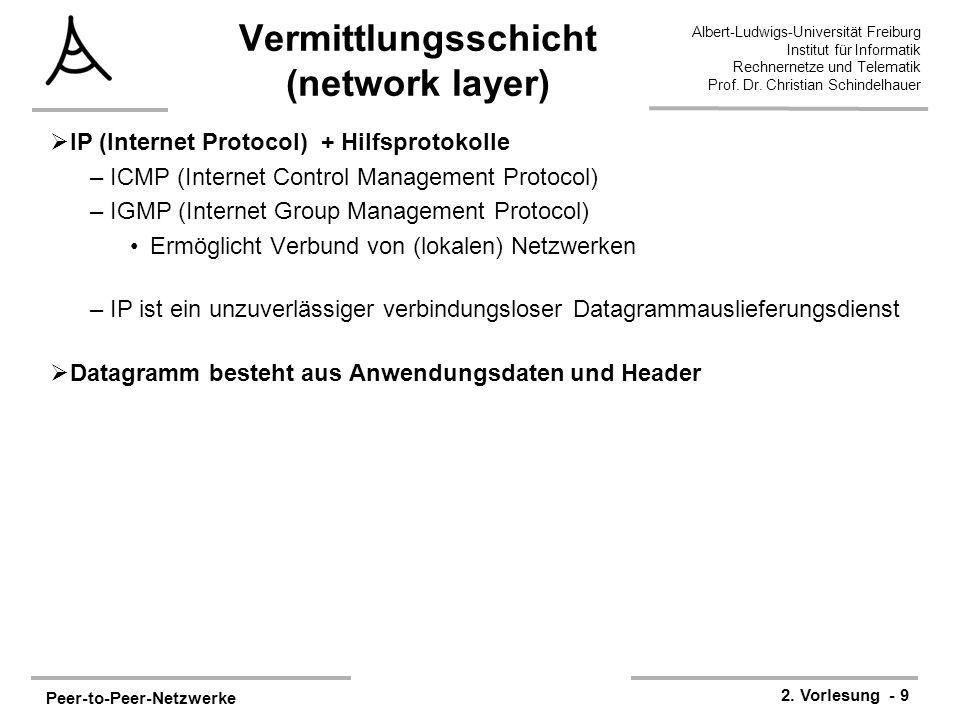 Peer-to-Peer-Netzwerke 2. Vorlesung - 9 Albert-Ludwigs-Universität Freiburg Institut für Informatik Rechnernetze und Telematik Prof. Dr. Christian Sch