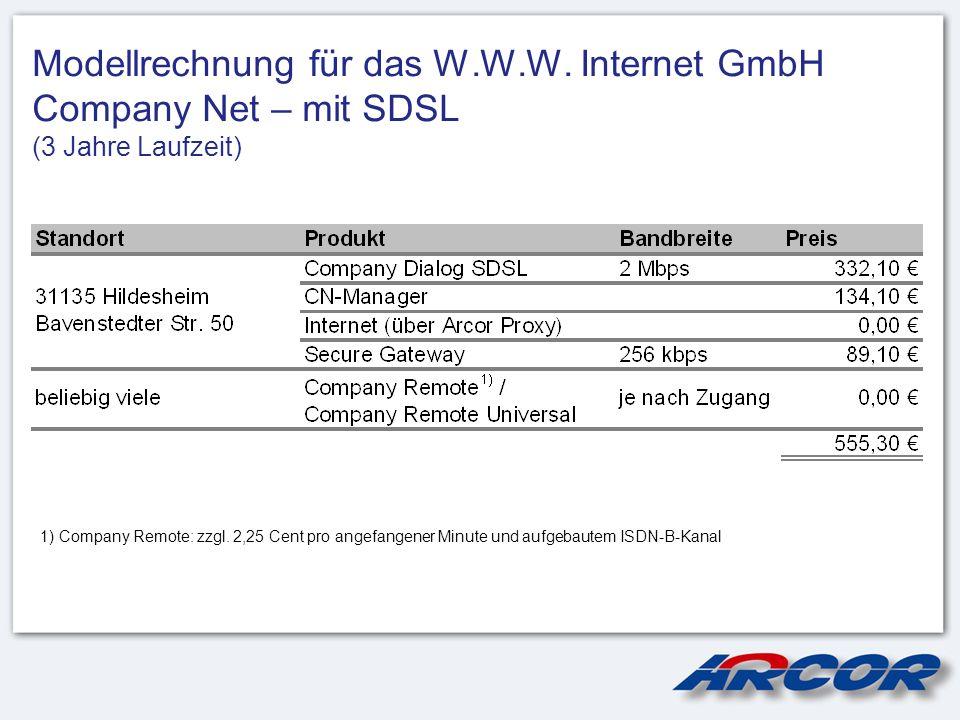 Modellrechnung für das W.W.W. Internet GmbH Company Net – mit SDSL (3 Jahre Laufzeit) 1) Company Remote: zzgl. 2,25 Cent pro angefangener Minute und a