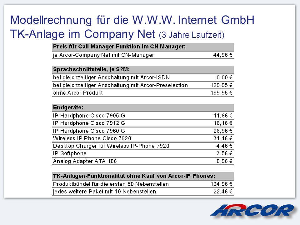 Modellrechnung für die W.W.W. Internet GmbH TK-Anlage im Company Net (3 Jahre Laufzeit)