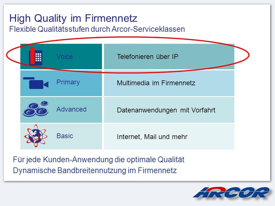 High Quality im Firmennetz Flexible Qualitätsstufen durch Arcor-Serviceklassen Für jede Kunden-Anwendung die optimale Qualität Dynamische Bandbreitenn