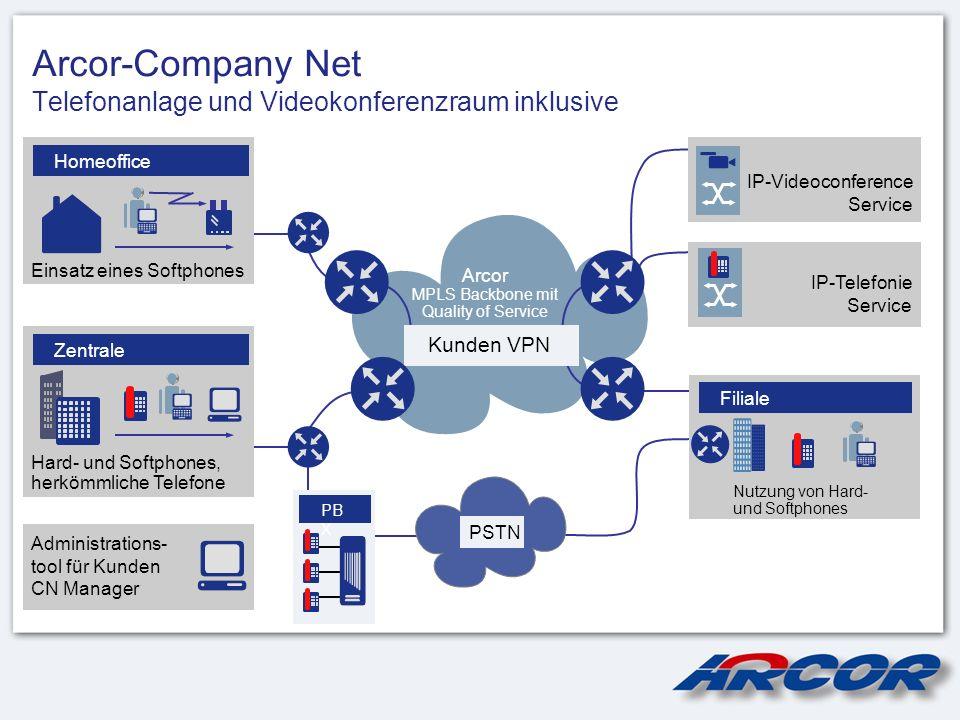 Arcor-Company Net Telefonanlage und Videokonferenzraum inklusive Arcor MPLS Backbone mit Quality of Service Kunden VPN PSTN PB X IP-Telefonie Service
