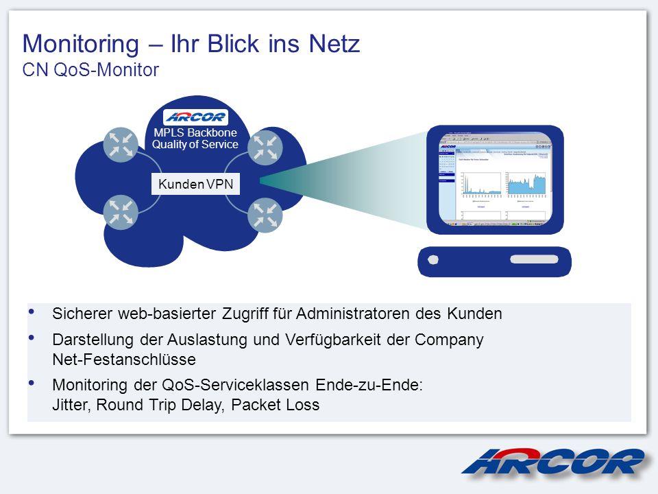 Sicherer web-basierter Zugriff für Administratoren des Kunden Darstellung der Auslastung und Verfügbarkeit der Company Net-Festanschlüsse Monitoring d