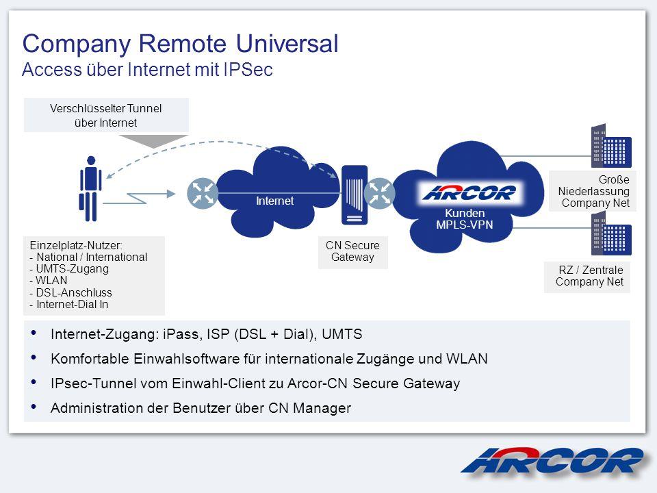 Company Remote Universal Access über Internet mit IPSec Kunden MPLS-VPN Internet CN Secure Gateway Einzelplatz-Nutzer: - National / International - UM