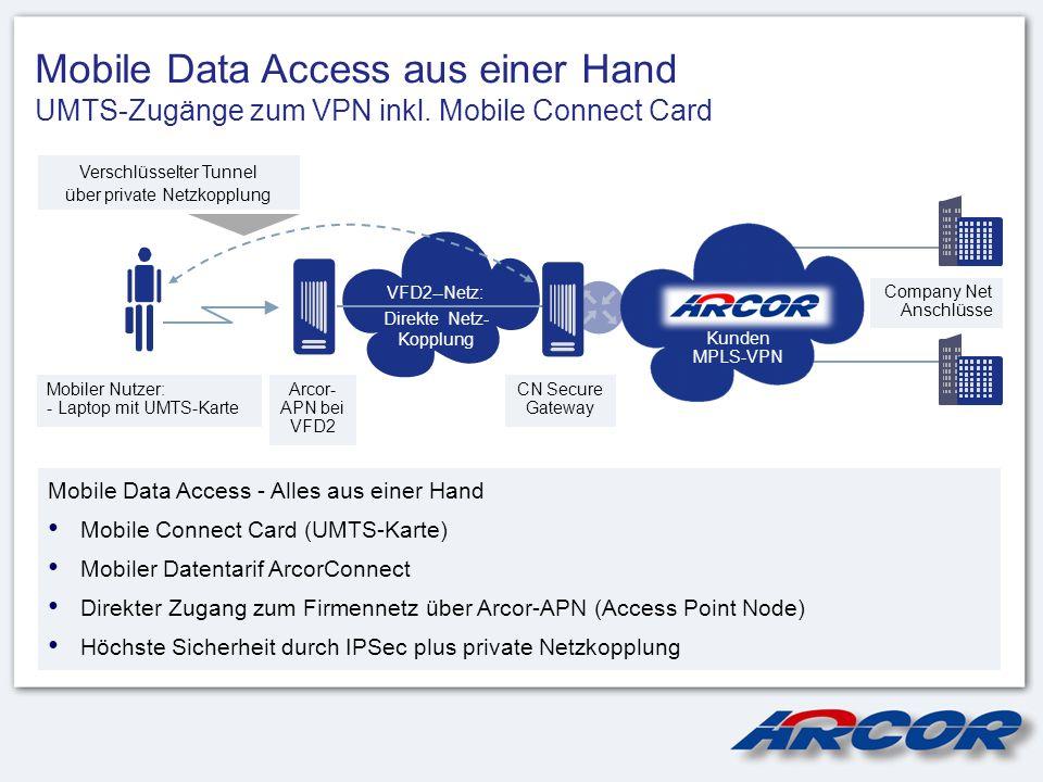 Direkte Netz- Kopplung CN Secure Gateway Mobiler Nutzer: - Laptop mit UMTS-Karte Kunden MPLS-VPN Company Net Anschlüsse Arcor- APN bei VFD2 VFD2--Netz