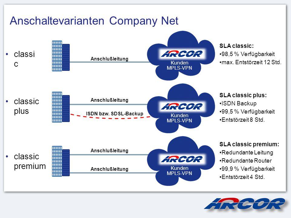 Anschaltevarianten Company Net Anschlußleitung classi c Anschlußleitung ISDN bzw. SDSL-Backup classic plus Anschlußleitung classic premium Anschlußlei