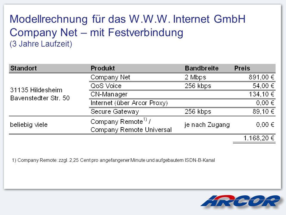 Modellrechnung für das W.W.W. Internet GmbH Company Net – mit Festverbindung (3 Jahre Laufzeit) 1) Company Remote: zzgl. 2,25 Cent pro angefangener Mi