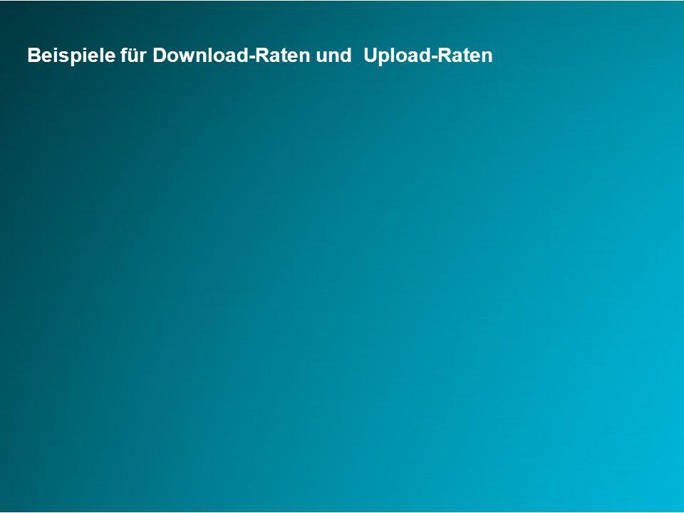 Beispiele für Download-Raten und Upload-Raten