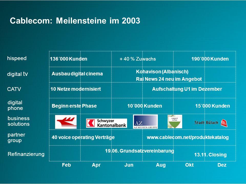 Cablecom: Ausblick 2004 Wachstum hispeed, digital phone, digital TV & CATV Partner Group & Business Solutions Prozessorientierte Organisation Kundenservice Call Centre: kürzere Wartezeiten hispeed: raschere Aufschaltzeiten digital phone: Einführung Investitionen Cablecom wird auch 2004 rund CHF 150 Mio.