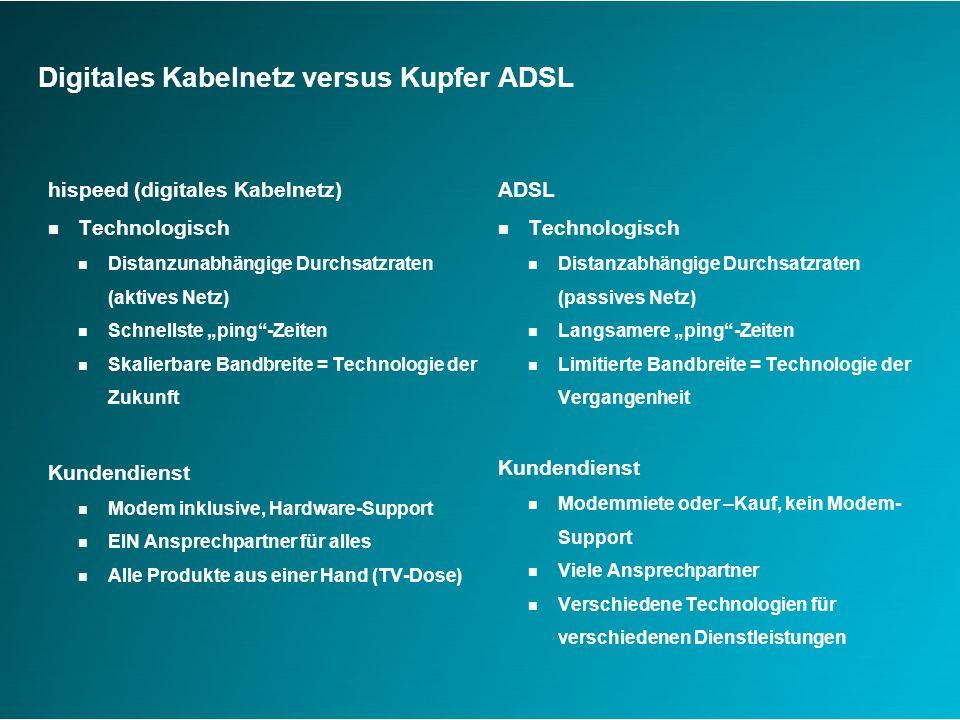 Die Schweiz liegt im unteren Mittelfeld bei den Internet-Bandbreiten NL Belgium Austria France Italy Sweden Spain Germany CH UK HK Korea Japan SP USA 128 Kbit/s 256 Kbit/s 512 Kbit/s 1024 Kbit/s 2048 Kbit/s 4096 Kbit/s 8192 Kbit/s >8192 Kbit/s Quelle: ADL 11/2003 Marktentwicklung