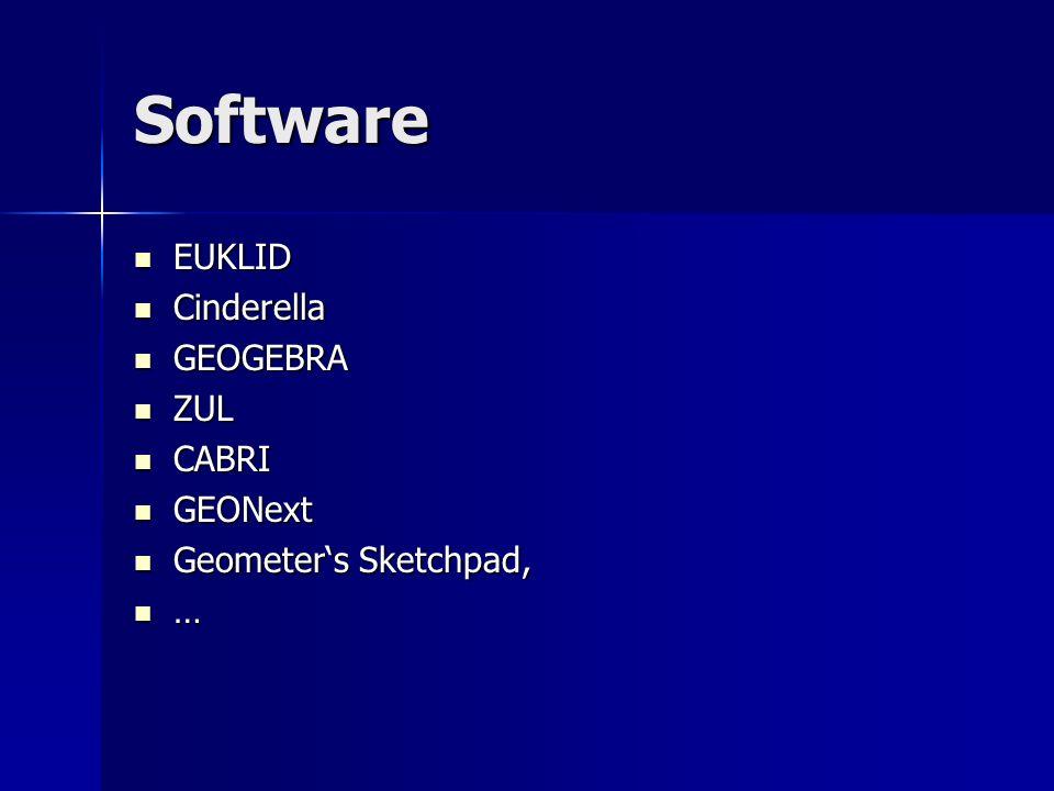 Software EUKLID EUKLID Cinderella Cinderella GEOGEBRA GEOGEBRA ZUL ZUL CABRI CABRI GEONext GEONext Geometers Sketchpad, Geometers Sketchpad, …