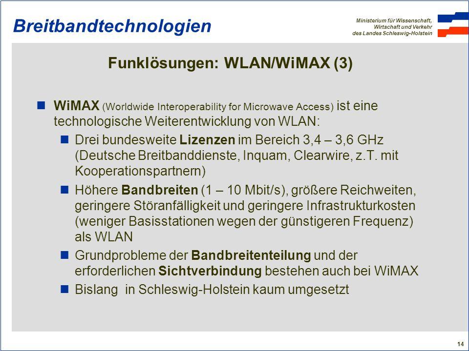 Ministerium für Wissenschaft, Wirtschaft und Verkehr des Landes Schleswig-Holstein 14 Breitbandtechnologien Funklösungen: WLAN/WiMAX (3) WiMAX (Worldw
