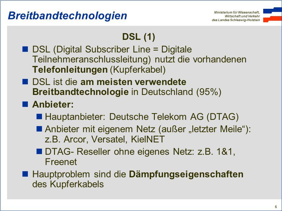 Ministerium für Wissenschaft, Wirtschaft und Verkehr des Landes Schleswig-Holstein 6 Breitbandtechnologien DSL (1) DSL (Digital Subscriber Line = Digi