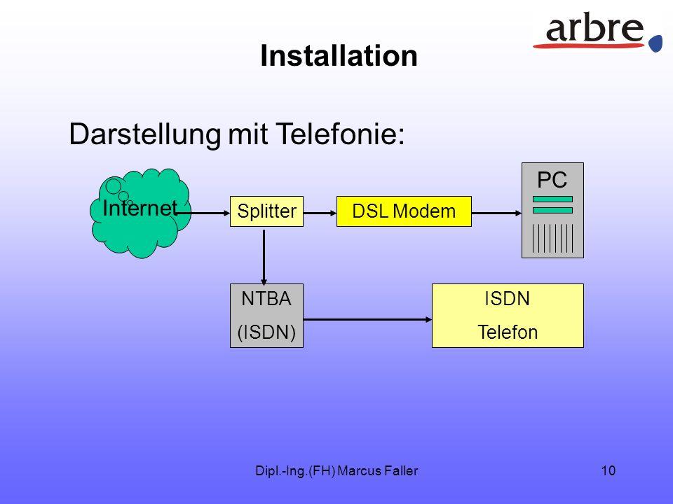 Dipl.-Ing.(FH) Marcus Faller9 Installation Internet PC DSL Modem Einfache Darstellung: