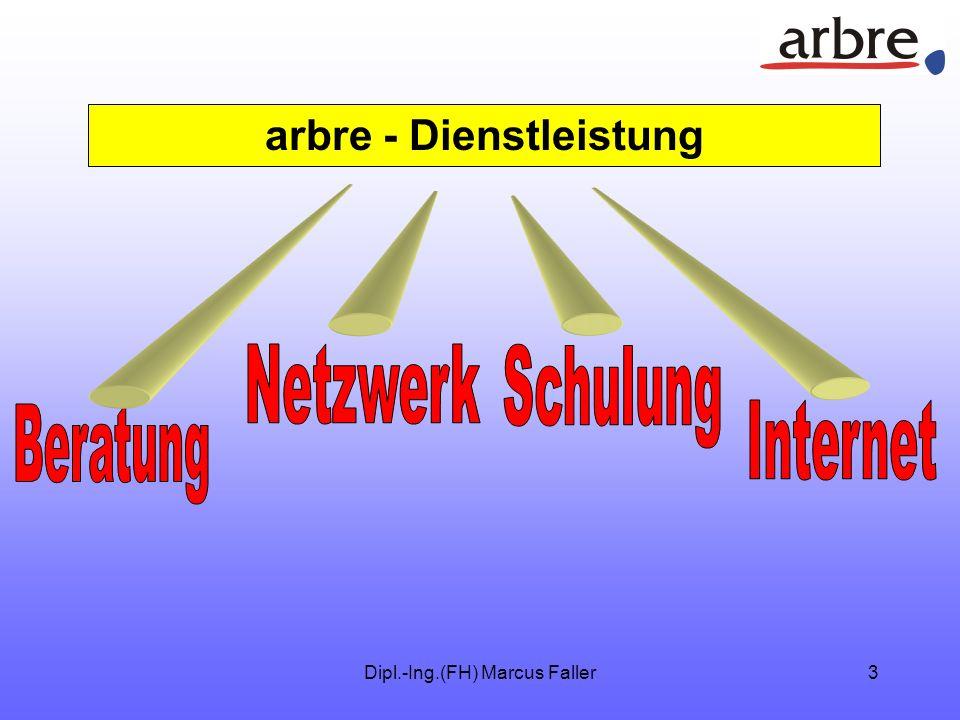 2 Wer ist arbre ? Was ist DSL ? Installation Anwendungen Sicherheit im Netzwerk Fragen