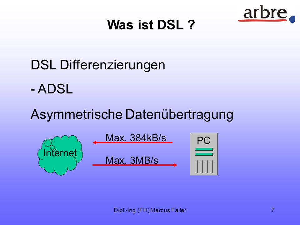Dipl.-Ing.(FH) Marcus Faller6 Was ist DSL .