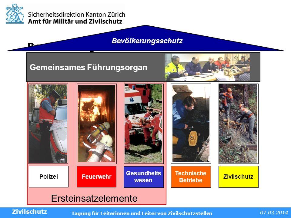 07.03.2014 Tagung für Leiterinnen und Leiter von Zivilschutzstellen Zivilschutz Feuerwehr Gesundheits wesen Technische Betriebe Polizei Gemeinsames Fü