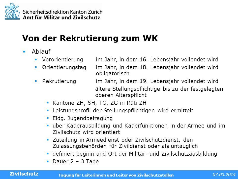 07.03.2014 Tagung für Leiterinnen und Leiter von Zivilschutzstellen Von der Rekrutierung zum WK Zivilschutz Ablauf Vororientierung im Jahr, in dem 16.