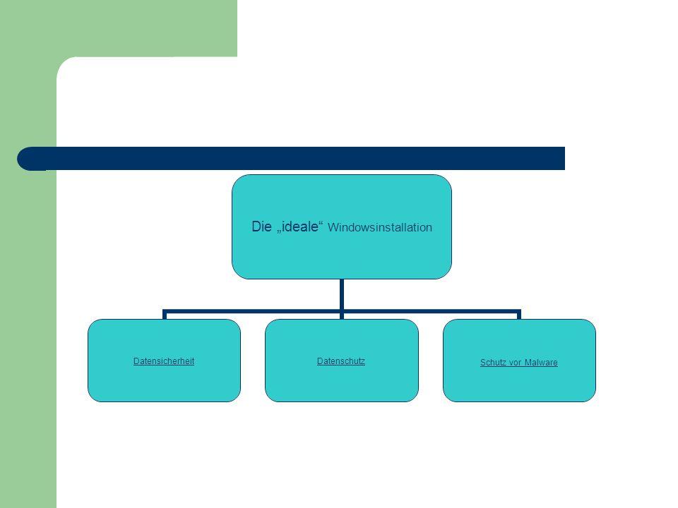 Differenzierte Rechtevergabe Administratorrechte nur zur Systempflege anwenden Auch für sich selbst Benutzerkonto einrichten (Malware hat dann auch nur Benutzerrechte) Nur ein Administratorkonto: vor dem ersten Anmelden (Anmeldescreen) zweimal Strg+Alt+Entf drücken, als Administrator anmelden, und in der Computerverwaltung die Adminrechte des 1.