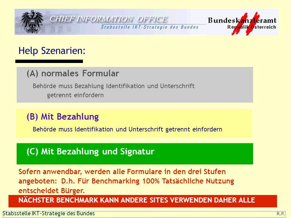 111 1 Stabsstelle IKT-Strategie des Bundes R.P. Help Szenarien: (A) normales Formular Behörde muss Bezahlung Identifikation und Unterschrift getrennt