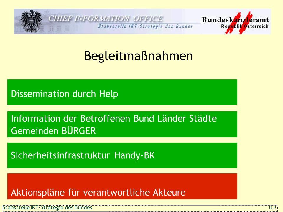 111 1 Stabsstelle IKT-Strategie des Bundes R.P. Begleitmaßnahmen Dissemination durch Help Information der Betroffenen Bund Länder Städte Gemeinden BÜR