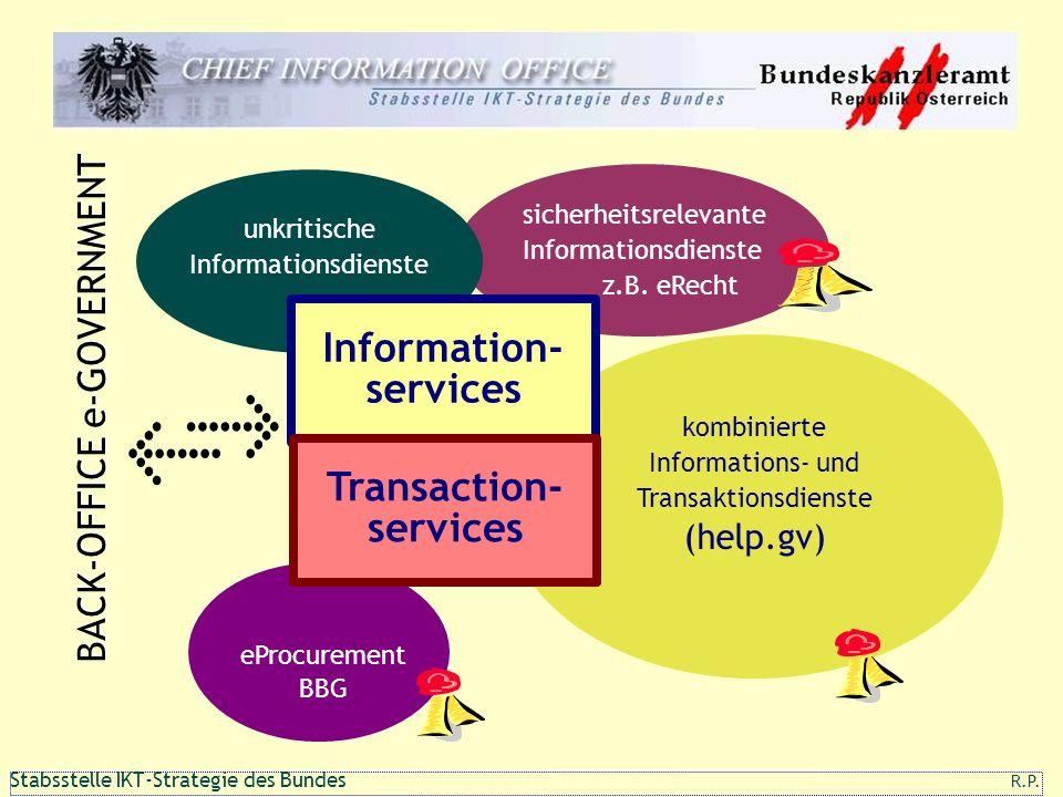 111 1 Stabsstelle IKT-Strategie des Bundes R.P. sicherheitsrelevante Informationsdienste z.B. eRecht eProcurement BBG unkritische Informationsdienste