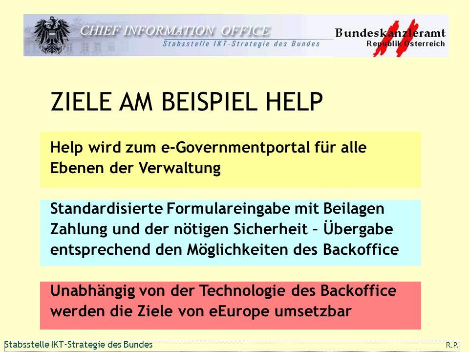 111 1 Stabsstelle IKT-Strategie des Bundes R.P. ZIELE AM BEISPIEL HELP Help wird zum e-Governmentportal für alle Ebenen der Verwaltung Standardisierte