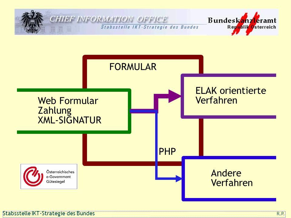 111 1 Stabsstelle IKT-Strategie des Bundes R.P. FORMULAR PHP Web Formular Zahlung XML-SIGNATUR ELAK orientierte Verfahren Andere Verfahren