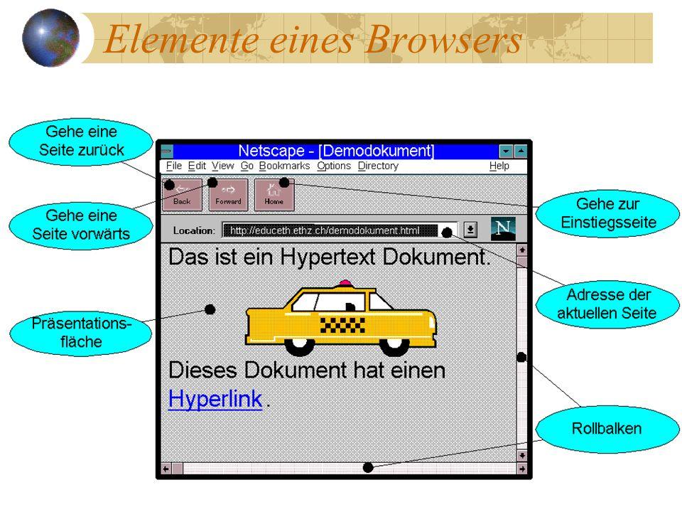 Elemente eines Browsers