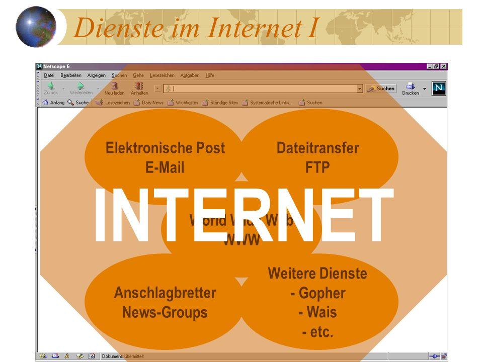 Dienste im Internet I World Wide Web WWW Elektronische Post E-Mail Dateitransfer FTP Anschlagbretter News-Groups Weitere Dienste - Gopher - Wais - etc