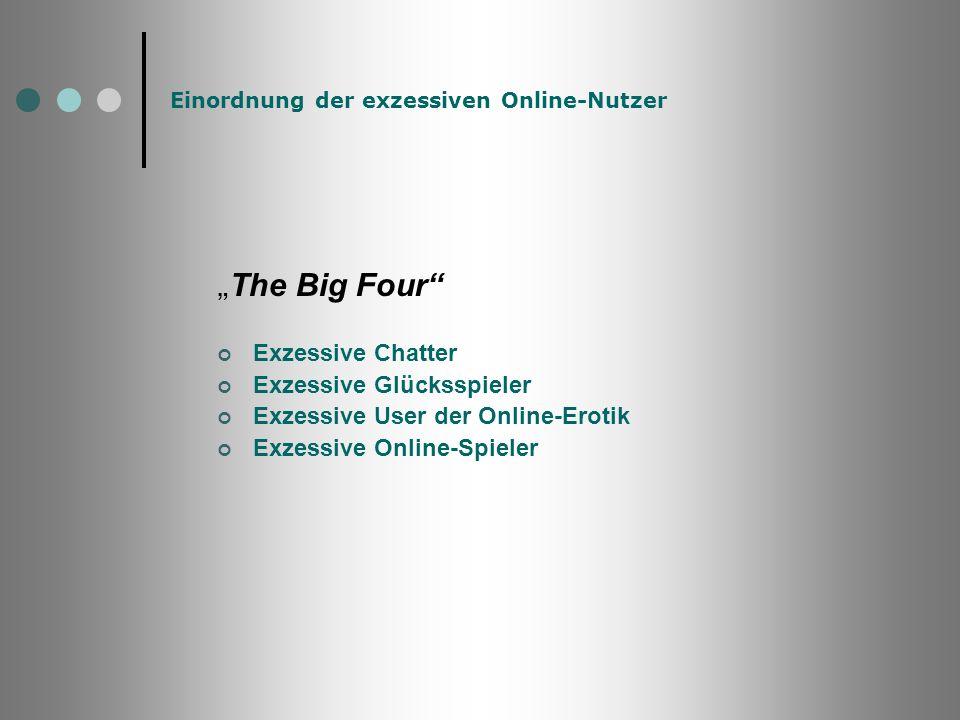 Einordnung der exzessiven Online-Nutzer The Big Four Exzessive Chatter Exzessive Glücksspieler Exzessive User der Online-Erotik Exzessive Online-Spiel