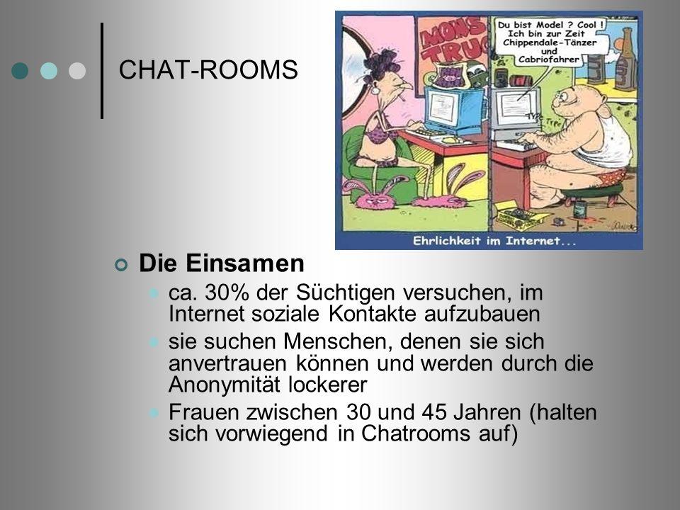 CHAT-ROOMS Die Einsamen ca. 30% der Süchtigen versuchen, im Internet soziale Kontakte aufzubauen sie suchen Menschen, denen sie sich anvertrauen könne