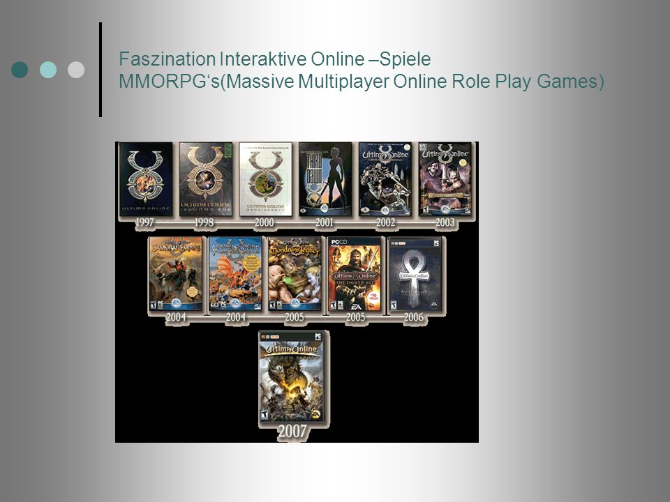 Faszination Interaktive Online –Spiele MMORPGs(Massive Multiplayer Online Role Play Games)