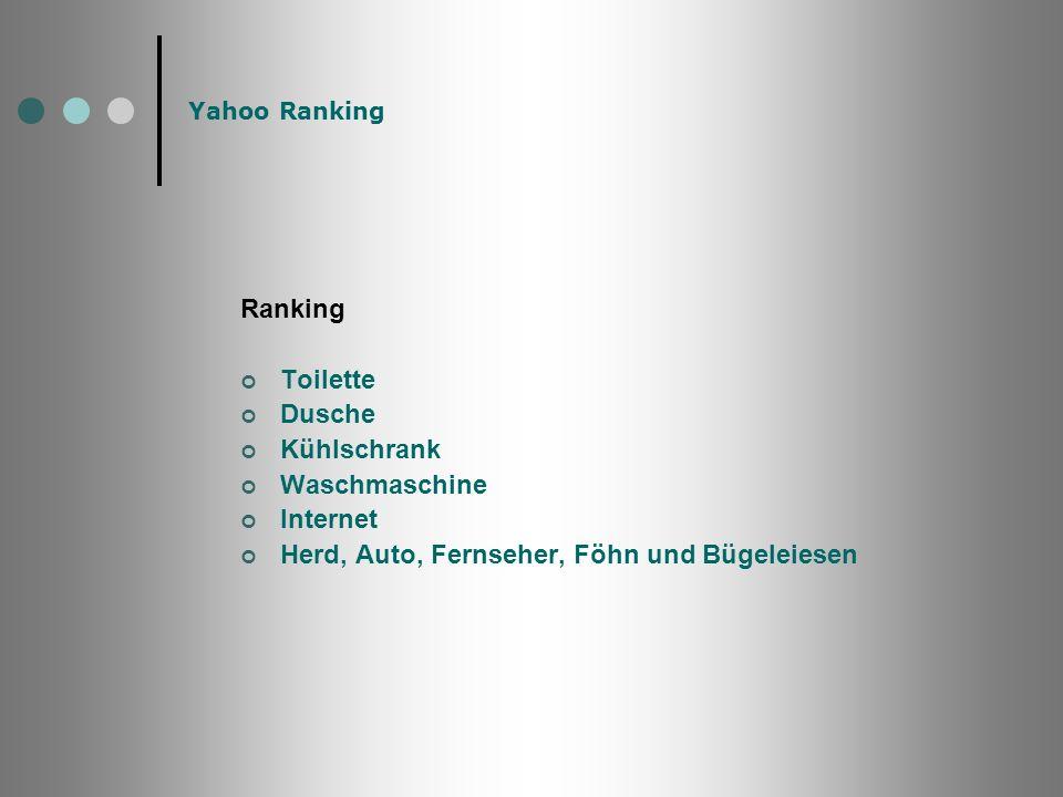 Yahoo Ranking Ranking Toilette Dusche Kühlschrank Waschmaschine Internet Herd, Auto, Fernseher, Föhn und Bügeleiesen