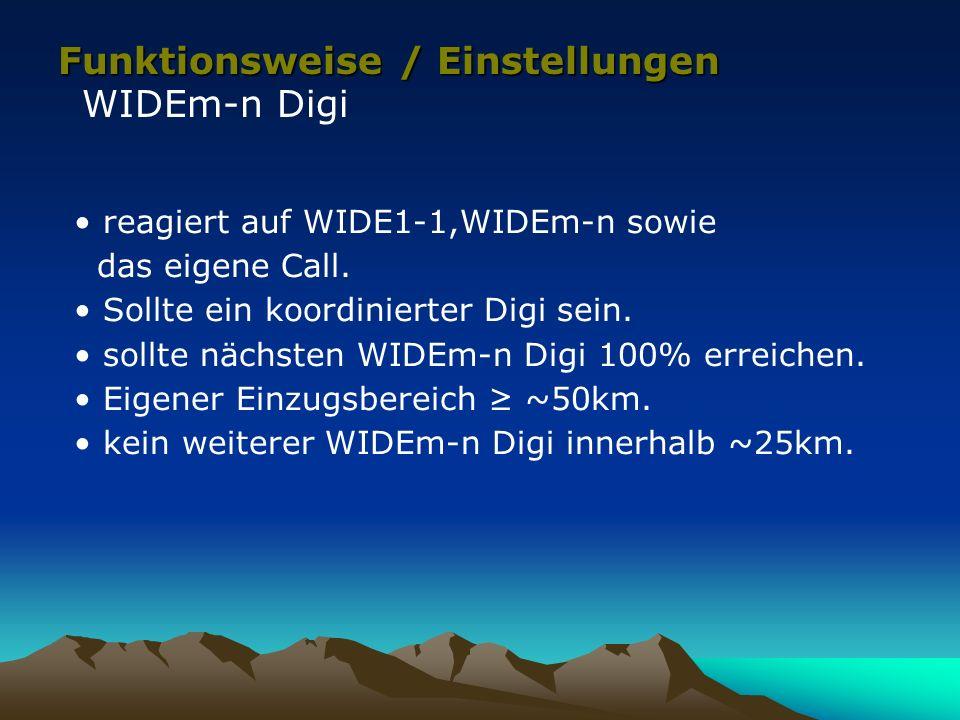 Funktionsweise / Einstellungen WIDEm-n Digi reagiert auf WIDE1-1,WIDEm-n sowie das eigene Call. Sollte ein koordinierter Digi sein. sollte nächsten WI