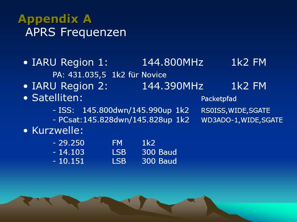 Appendix A APRS Frequenzen IARU Region 1:144.800MHz1k2 FM PA: 431.035,5 1k2 für Novice IARU Region 2:144.390MHz1k2 FM Satelliten: Packetpfad - ISS:145