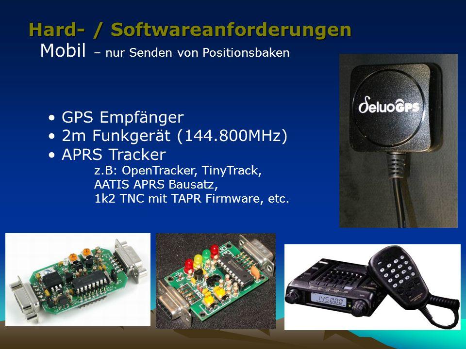 Hard- / Softwareanforderungen Mobil – nur Senden von Positionsbaken GPS Empfänger 2m Funkgerät (144.800MHz) APRS Tracker z.B: OpenTracker, TinyTrack,