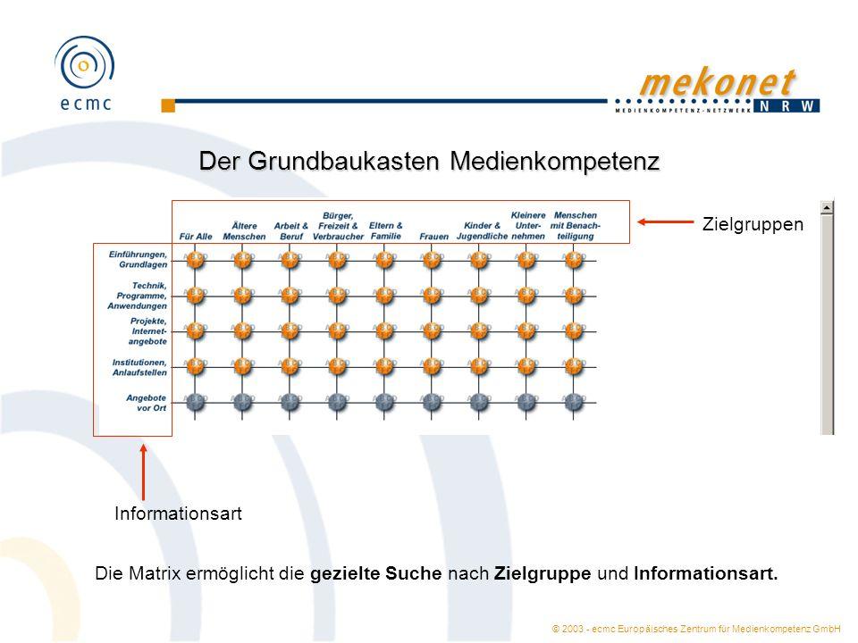 © 2003 - ecmc Europäisches Zentrum für Medienkompetenz GmbH Der Grundbaukasten Medienkompetenz Die Matrix ermöglicht die gezielte Suche nach Zielgrupp