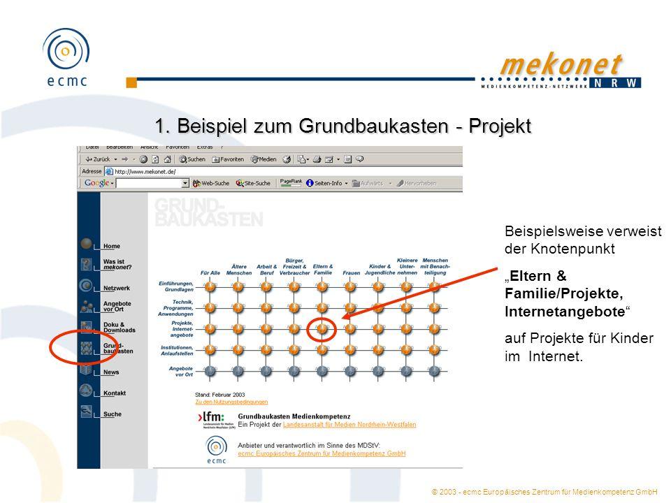 © 2003 - ecmc Europäisches Zentrum für Medienkompetenz GmbH 1. Beispiel zum Grundbaukasten - Projekt Beispielsweise verweist der Knotenpunkt Eltern &