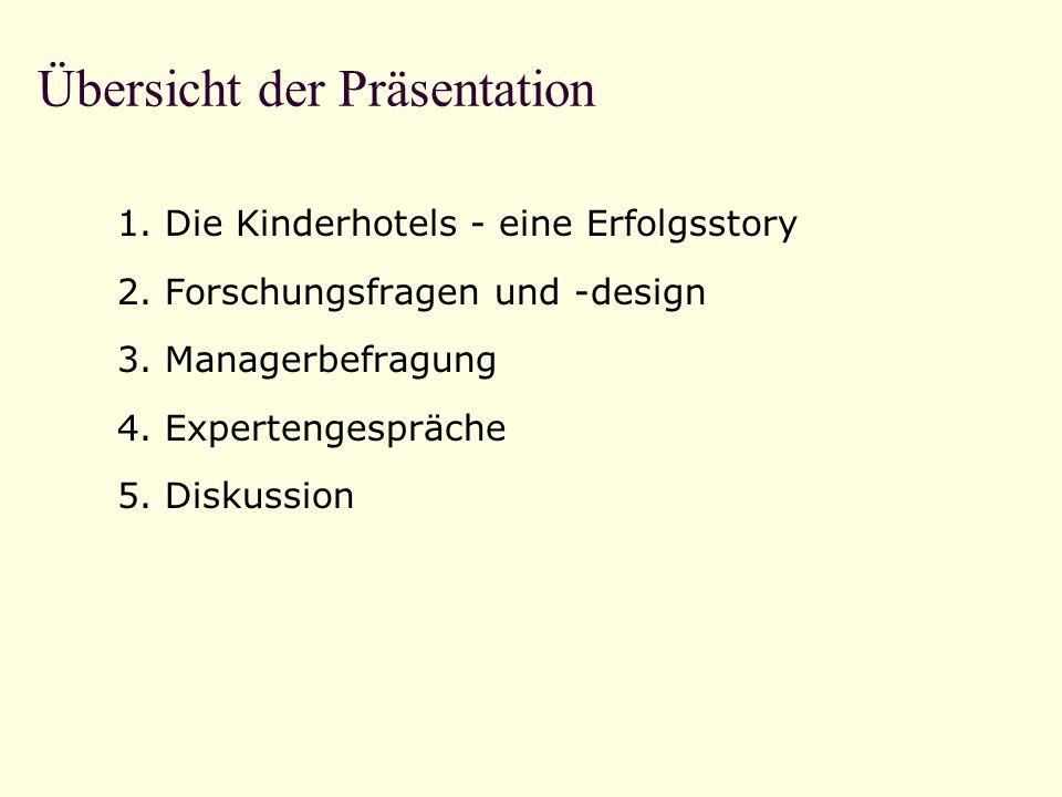 Übersicht der Präsentation 1. Die Kinderhotels - eine Erfolgsstory 2. Forschungsfragen und -design 3. Managerbefragung 4. Expertengespräche 5. Diskuss