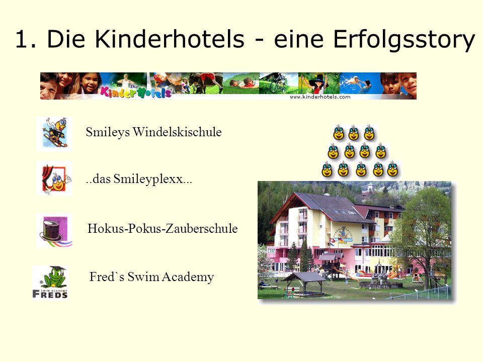 Smileys Windelskischule..das Smileyplexx... Hokus-Pokus-Zauberschule Fred`s Swim Academy 1. Die Kinderhotels - eine Erfolgsstory