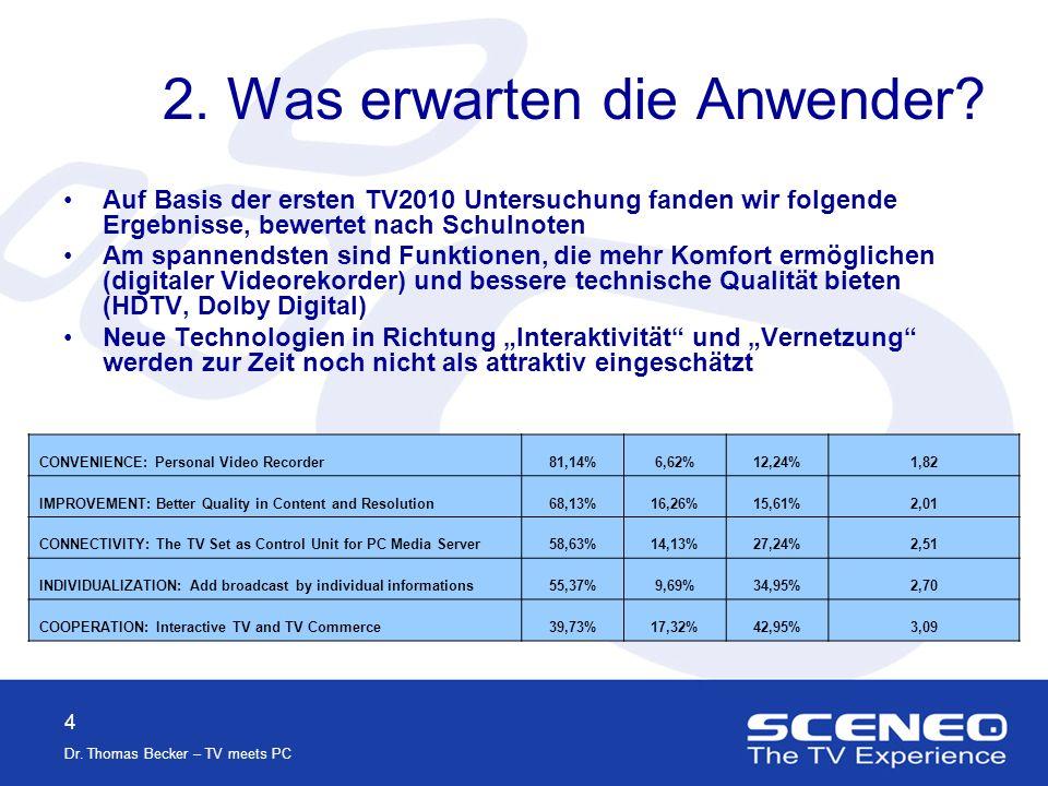 3 Dr. Thomas Becker – TV meets PC 2. Wo geht die Reise hin.