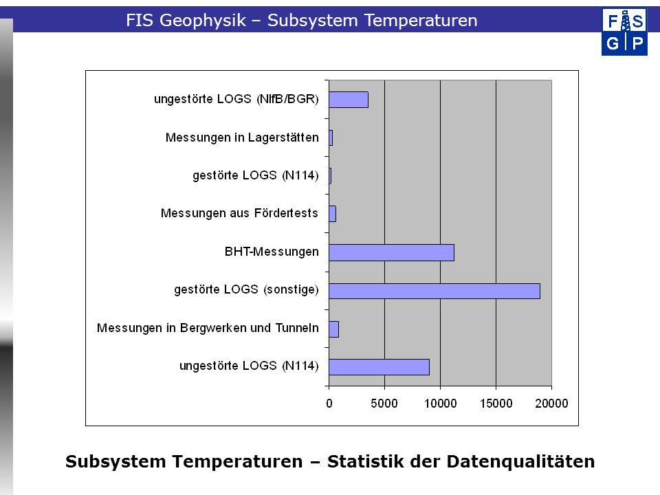 Fachinformationssystem Geophysik Subsystem Temperaturen – Statistik der Datenqualitäten FIS Geophysik – Subsystem Temperaturen