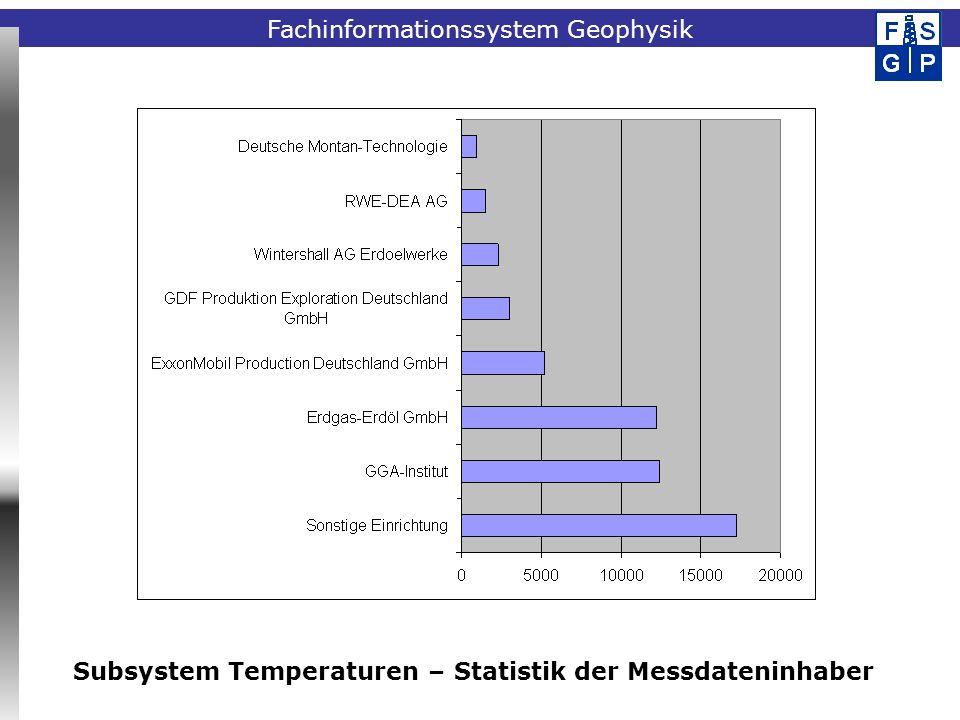 Fachinformationssystem Geophysik Subsystem Temperaturen – Statistik der Messdateninhaber