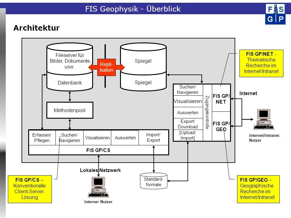 Fachinformationssystem GeophysikFIS Geophysik – Subsystem Temperaturen Aus der Datenbank erzeugte Temperatur- verteilungskarte