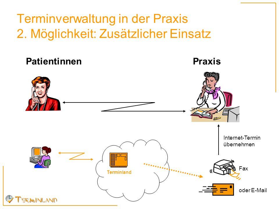 Terminverwaltung in der Praxis 2. Möglichkeit: Zusätzlicher Einsatz PatientinnenPraxis Terminland Internet-Termin übernehmen Fax oder E-Mail