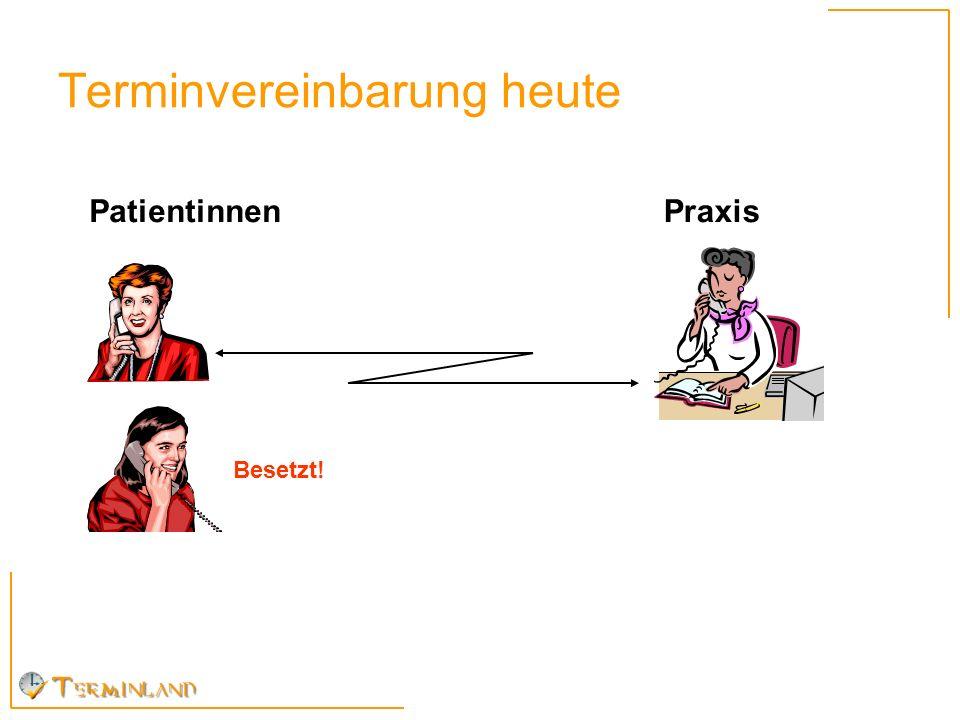 Terminvereinbarung heute PatientinnenPraxis Besetzt!