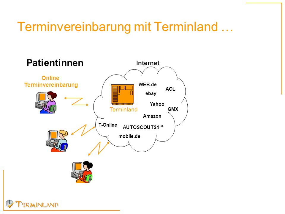 Terminvereinbarung mit Terminland … Patientinnen Internet Online Terminvereinbarung Terminland Yahoo ebay Amazon AUTOSCOUT24 TM mobile.de WEB.de AOL G