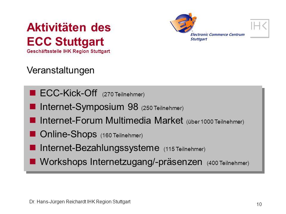Dr. Hans-Jürgen Reichardt IHK Region Stuttgart 10 Aktivitäten des ECC Stuttgart Geschäftsstelle IHK Region Stuttgart Veranstaltungen ECC-Kick-Off (270